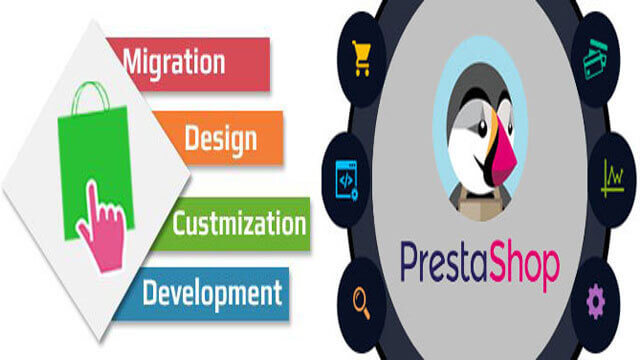 prestashop customization